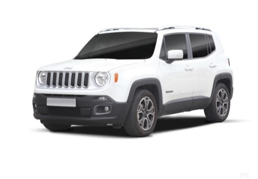 JEEP Renegade 1.4 I MultiAir S&S 140 ch Limited Advanced Technologies A